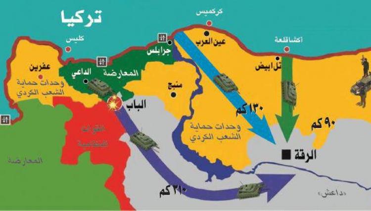 سيناريوهات تحرير الرقة من داعش